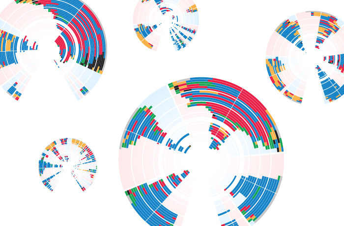 Nadieh Bremer's Olympic Feathers visualization
